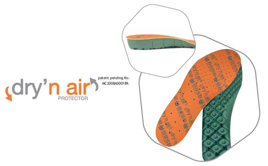 Plantare Dry'n Air Anatomico